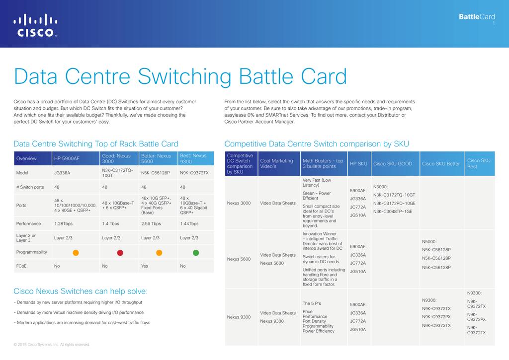 DataCenter Switching Battle Card | manualzz com