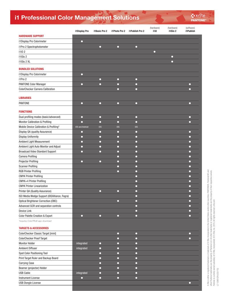 Product Comparison - i1 Professional Color Management