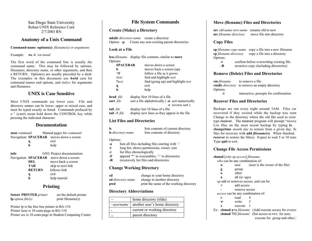 Unix Reference Card | manualzz com