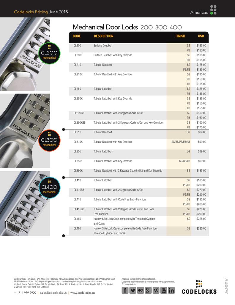 Electronic Lock,Right Hand,Keypad CODELOCKS NANO90-BK-RH