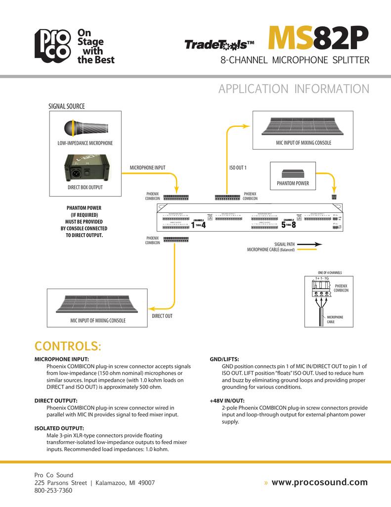ProCo MS82P Application Sheet | manualzz com