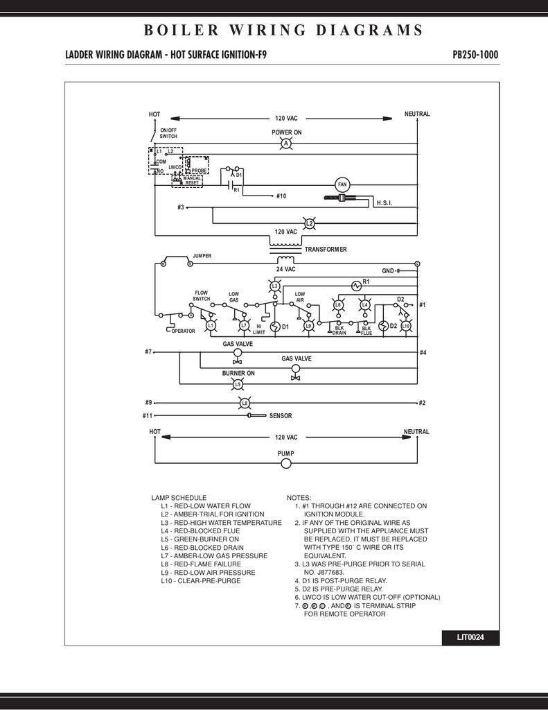 DIAGRAM] Slant Fin Wiring Diagram FULL Version HD Quality Wiring Diagram -  BICYCLEDIAGRAM.HISTOWEB.FRFREE Diagram Database - histoweb.fr