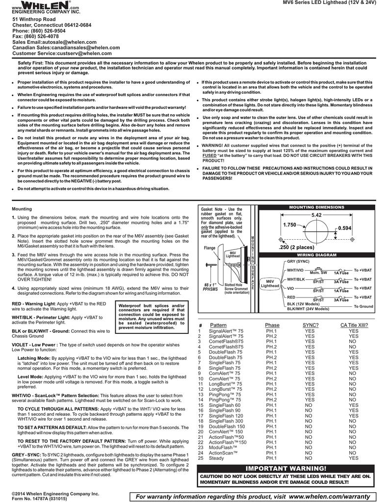 Manual 10094541 | Manualzzmanualzz