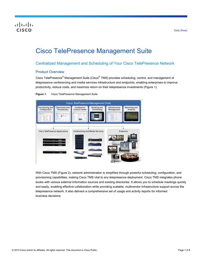 Cisco TelePresence Management Suite Product Overview