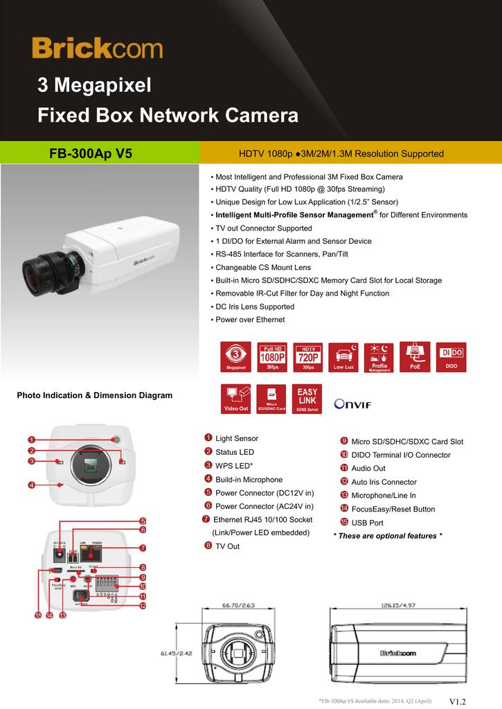 BRICKCOM VD-500AF-A1 5 MEGAPIXEL H.264//MPEG-4//MJPEG PoE OR 12VDC