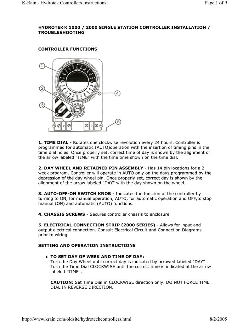 Ke Force Controller Wiring Diagram. . Wiring Diagram For ... on