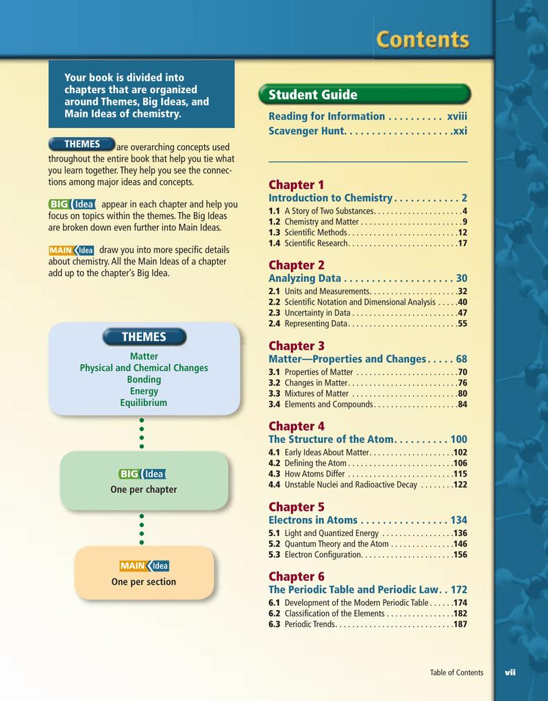 Student Guide   manualzz.com