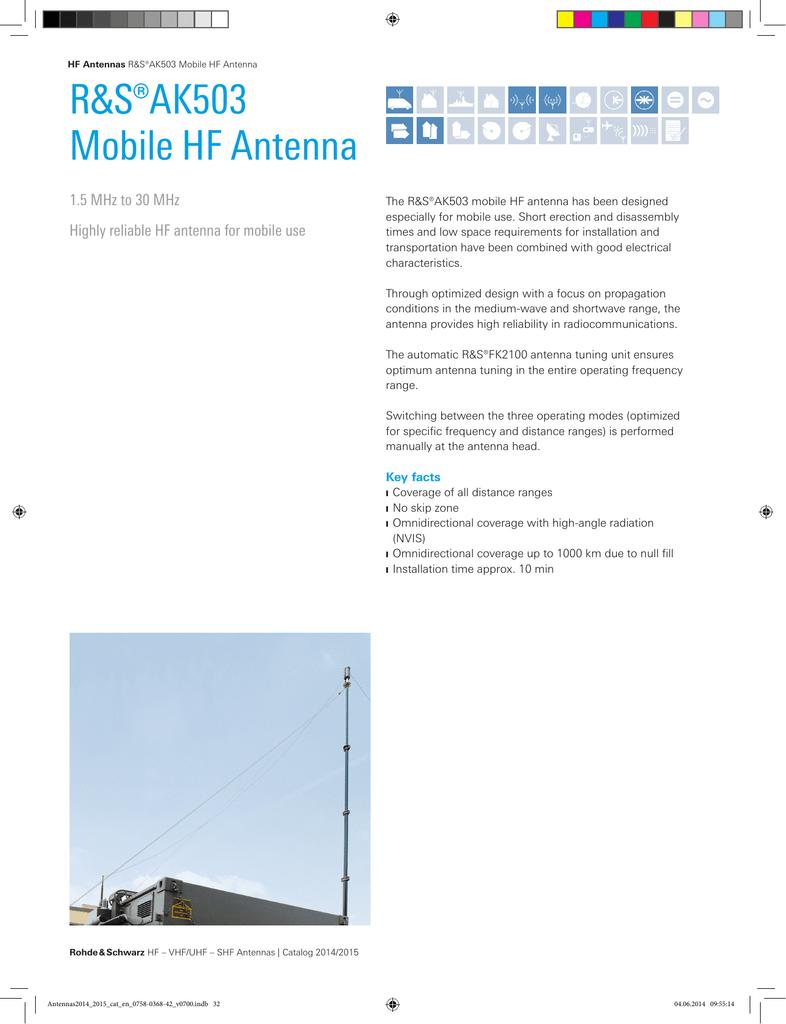 R&S®AK503 Mobile HF Antenna | manualzz com