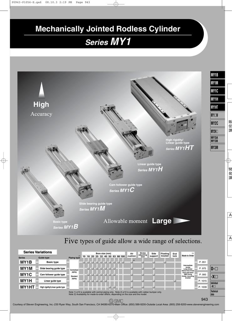 SMC MY2C-A16L1 Stroke Adjustment Unit Welding & Soldering Power ...