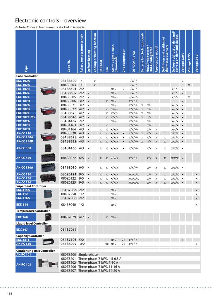 Danfoss ADAP-KOOL Remote Setting Display EKA 164B 084B8575 12V