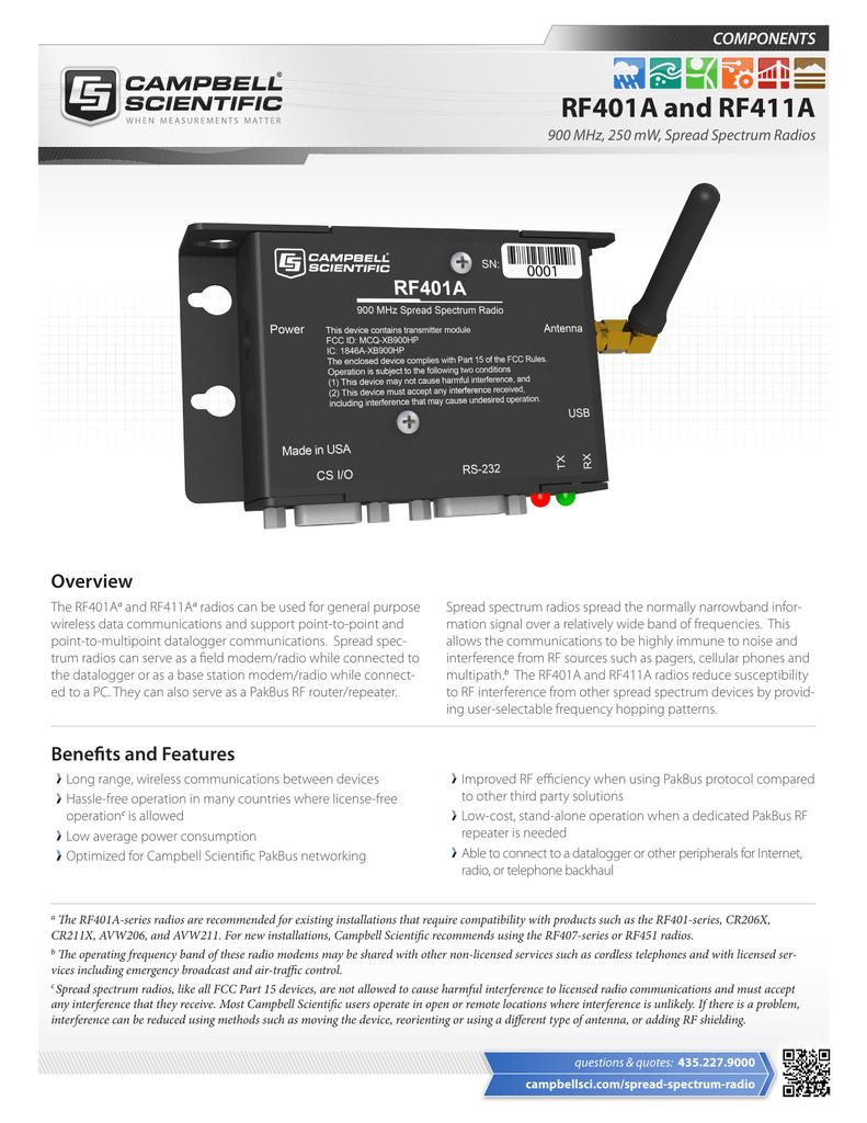 RF401A And RF411A 900 MHz 250 MW Spread Spectrum Radios