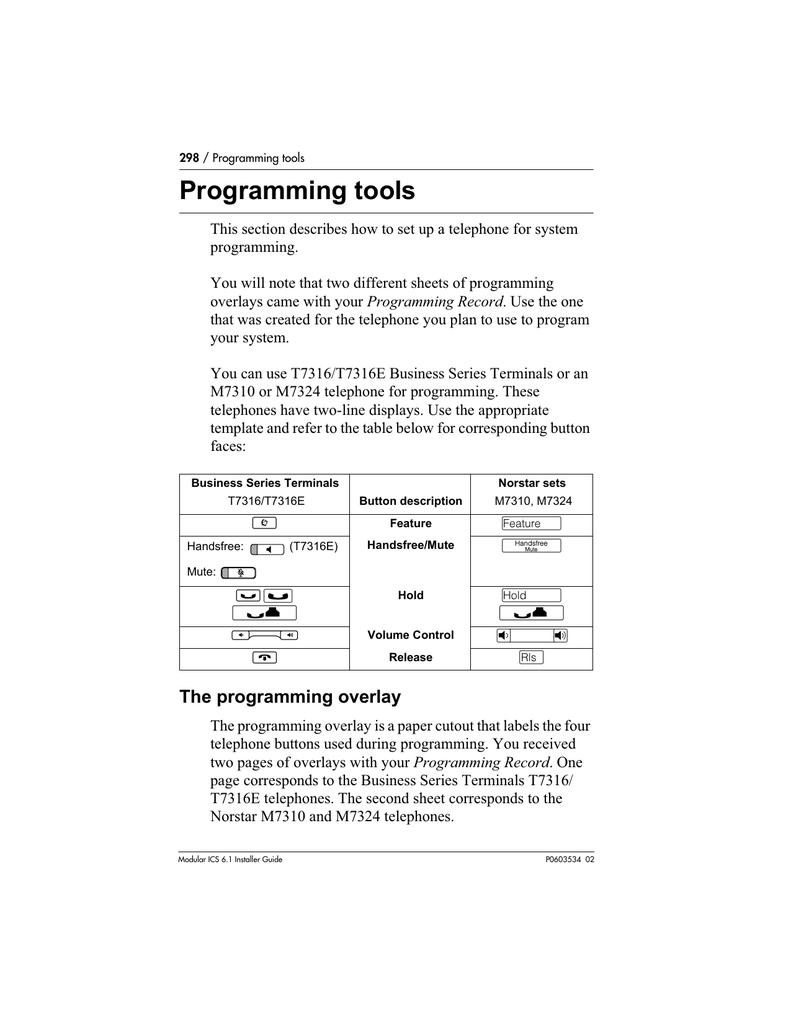 Program overlays for Telset Programming | manualzz com