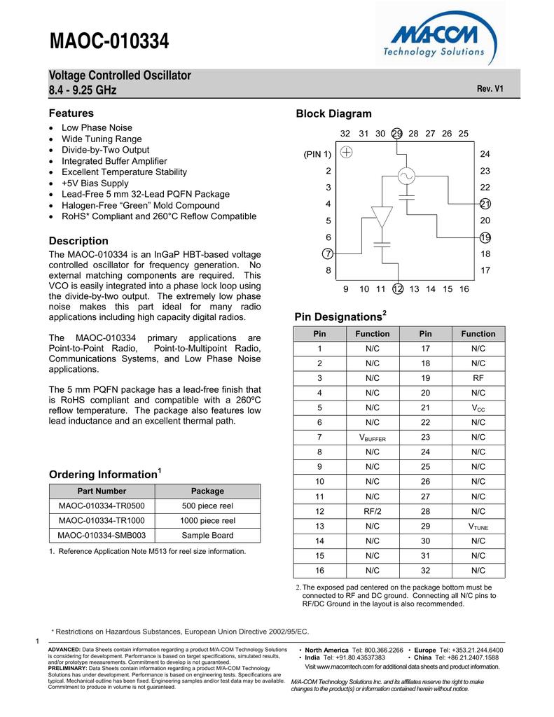Datasheet For Maoc 010334 By M A Voltagecontrolledoscillatorcircuitdiagram