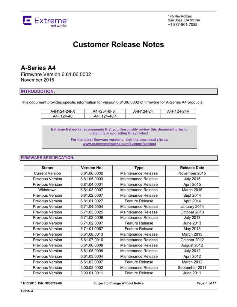 A4 firmware release notes v6 81 06   manualzz com