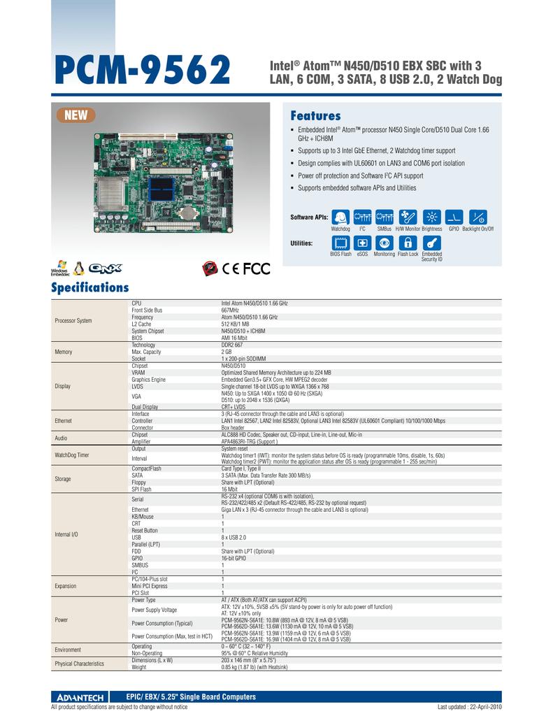 Advantech PCM-9562 Intel Chipset/Graphics Driver (2019)