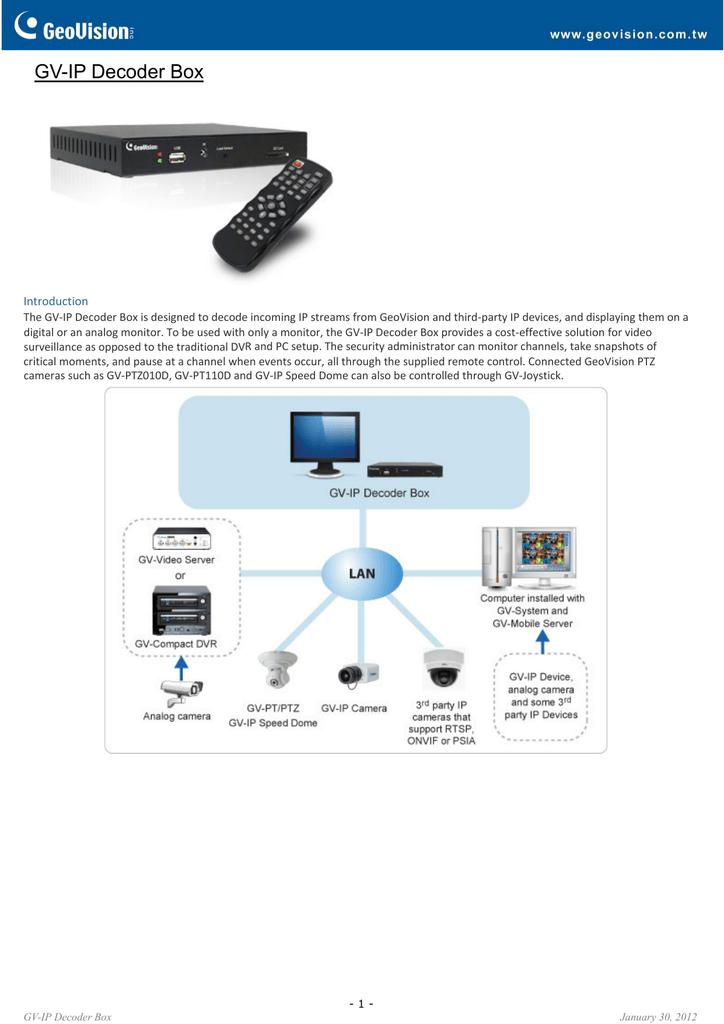 GeoVision GV-IP Decoder Box  | manualzz com