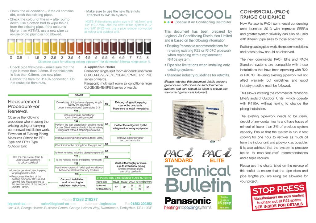 Panasonic R22 Technical Bulletin   manualzz com