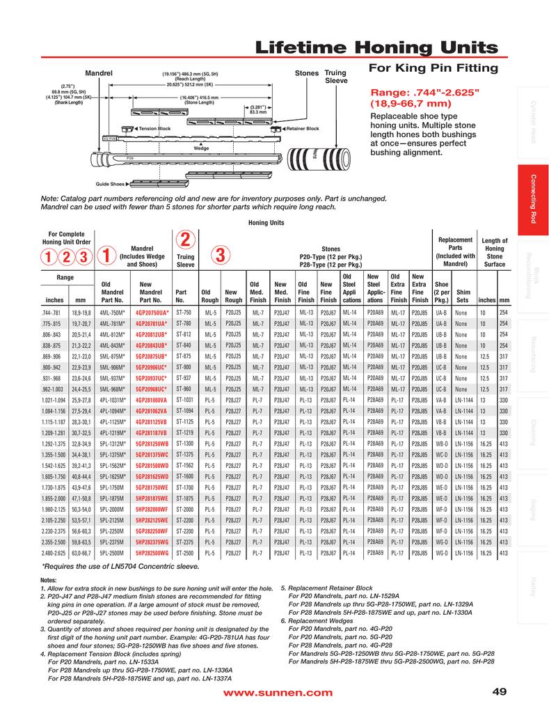 621 Model MBB 810  item New in Box Sunnen Belt
