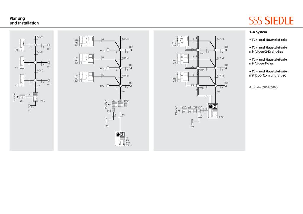 Tolle Y Schaltplan Planen Ideen - Elektrische Schaltplan-Ideen ...