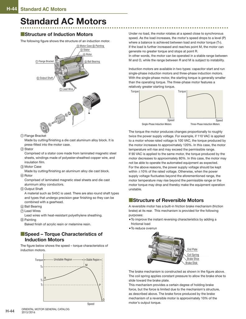 Single Phase Capacitor Start Induction Motor Wiring Single Phase Motor