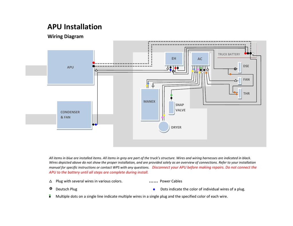Tripac Apu Wiring Diagram from s1.manualzz.com