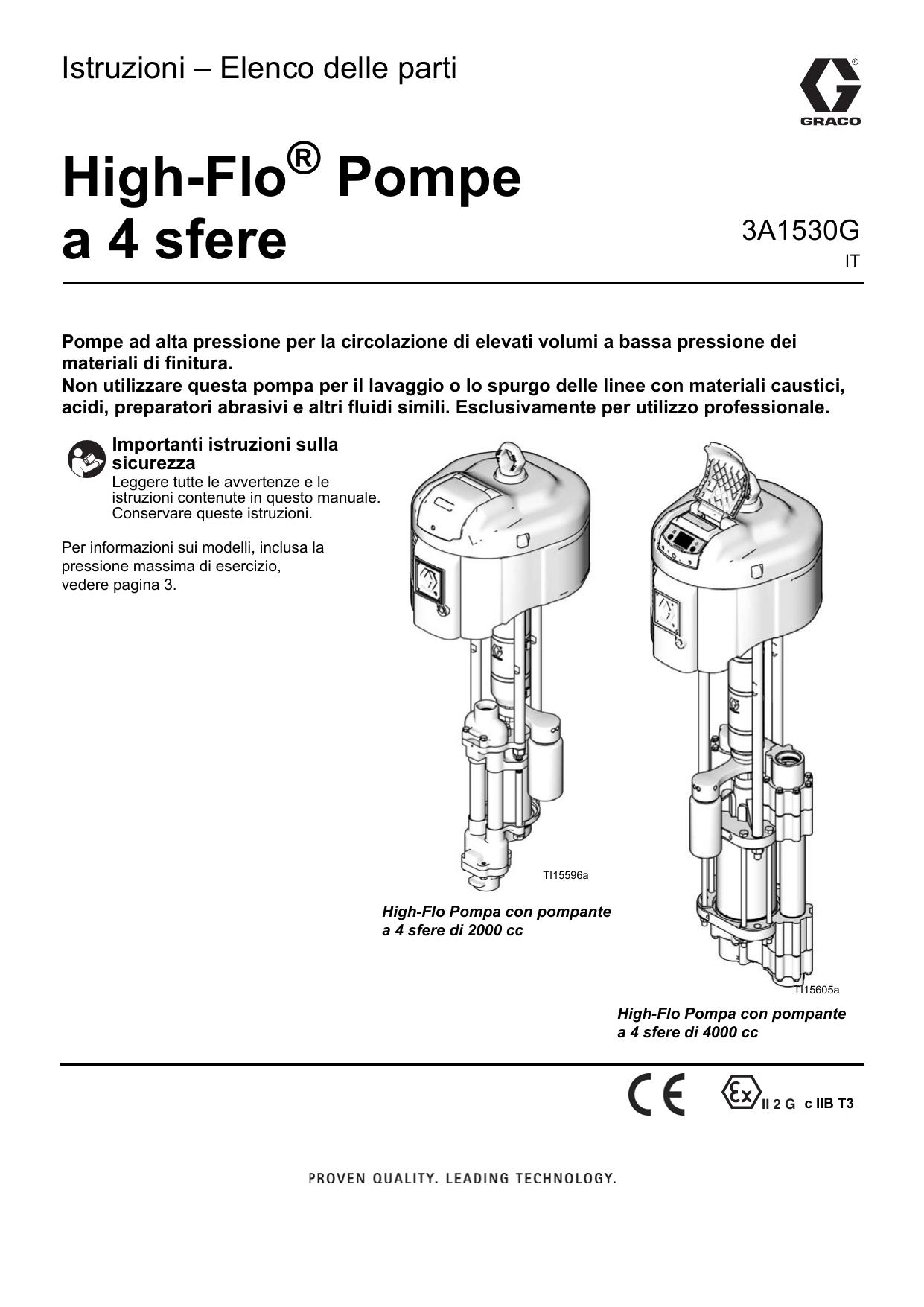 CC3000 Guida di aggancio