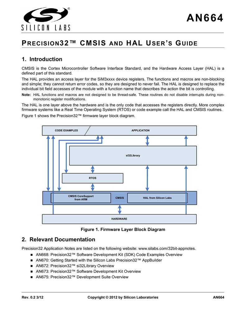 AN664: Precision32 CMSIS and HAL User's Guide | manualzz com