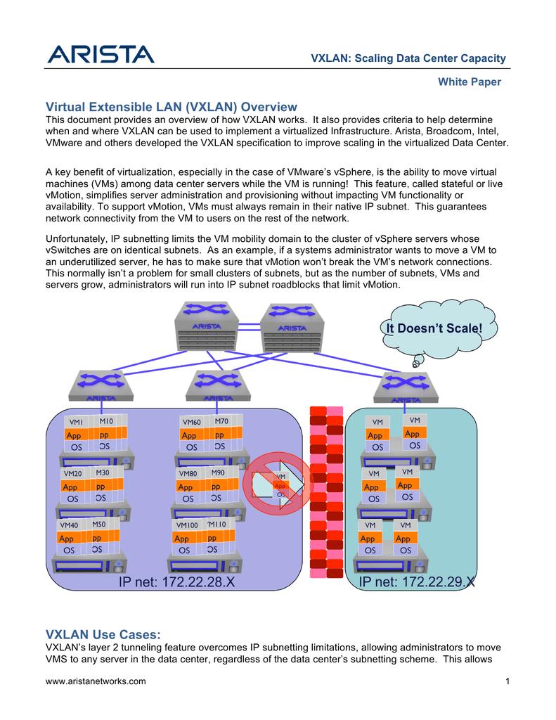 VXLAN: Scaling Data Center Designs | manualzz com