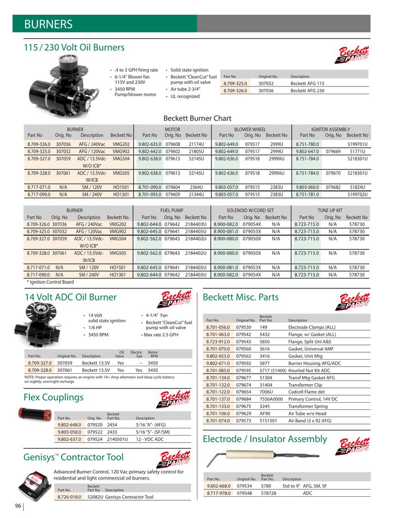 Fuel Nozzle 1.75 X 90 B Solid Delavan 9.802-575.0 Burner