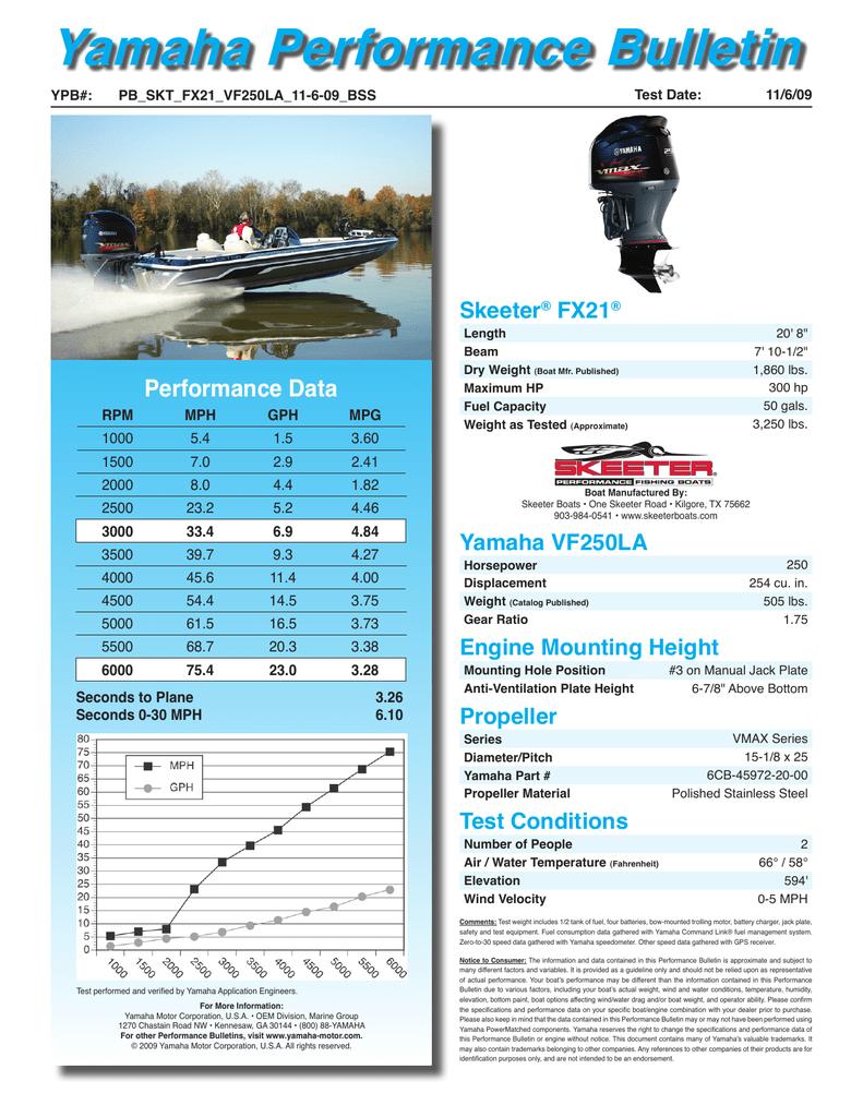 Yamaha Performance Bulletin Performance Data Skeeter FX21