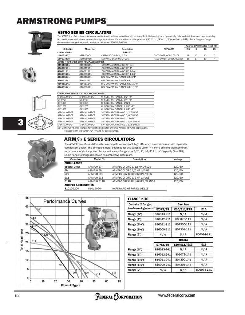 NEW Armstrong Pump 805209-000 Flange Gasket Set