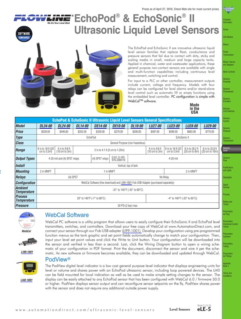 2 x 1 NPT Thread 2 x 1 NPT Thread Flowline LM52-1400 PVC Reducer Bushing