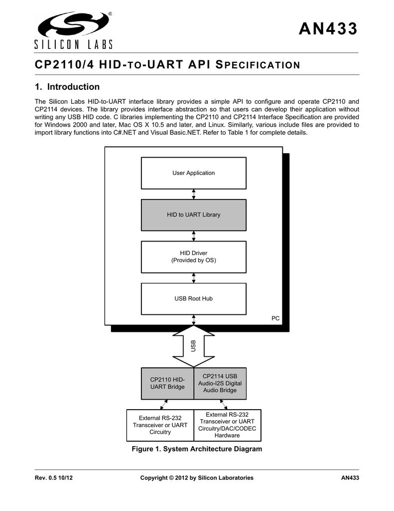 AN433: CP2110/4 HID to UART API Specification   manualzz com