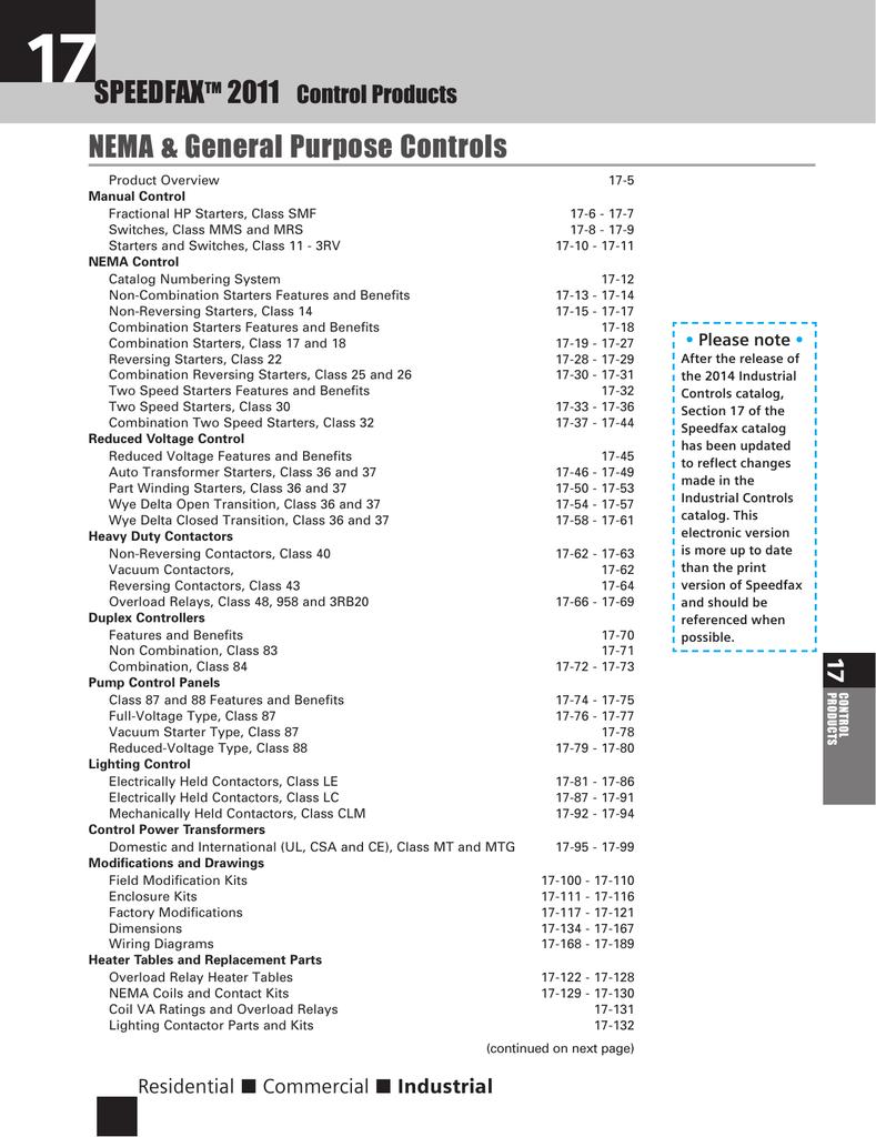 Siemens 11AD3B Manual Starter and Enclosure NEMA 1 General Purpose Enclosure 0.11-0.16 FLA Adjustment Range