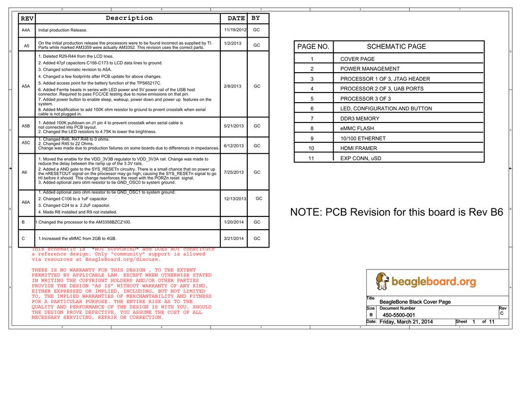 datasheet for Black by BeagleBoard | manualzz com