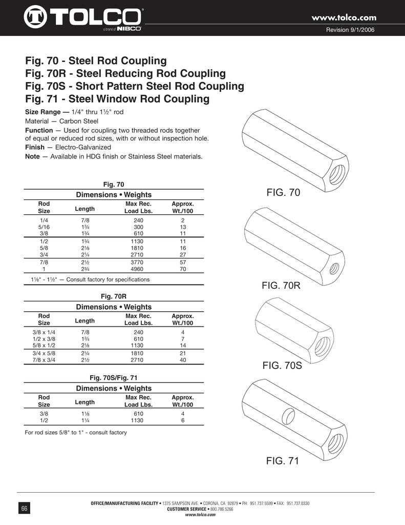 Fig  70 - Steel Rod Coupling | manualzz com