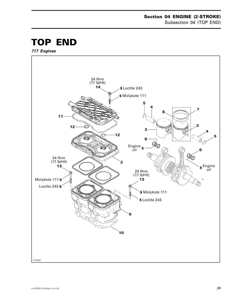 BRP Sea-Doo GTI, GTI RFI, XP DI ремонт двигателя 2