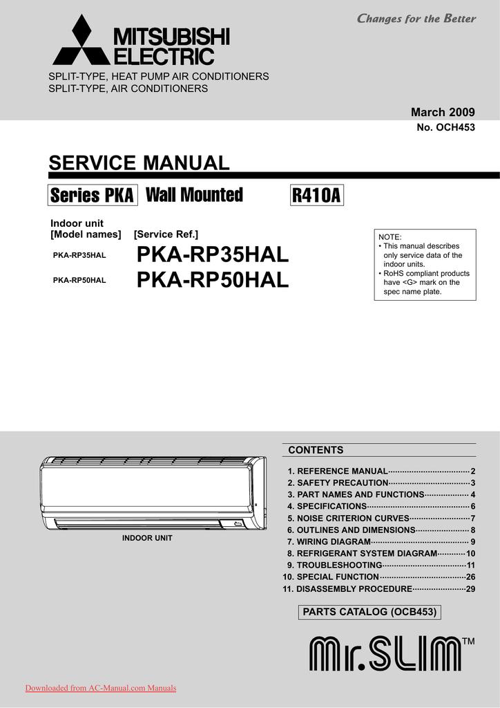 Mitsubishi Electric Pka Manual Guide