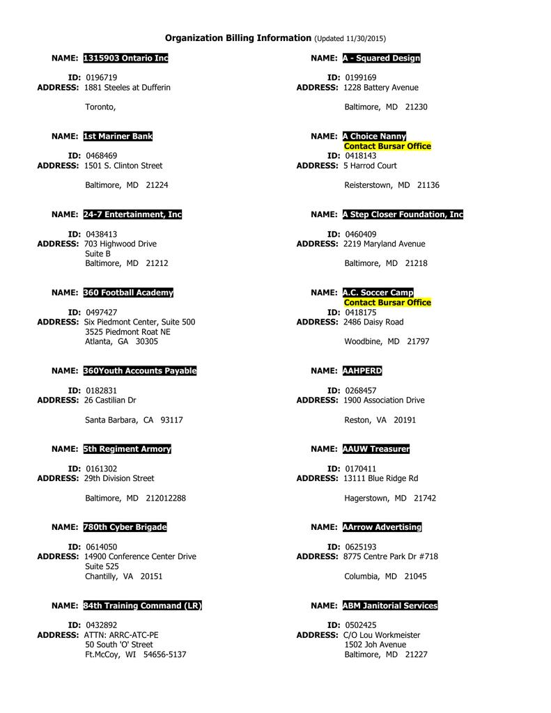 View current ORG listing | manualzz com