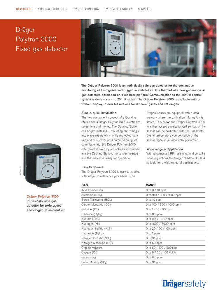 dr ger polytron 3000 fixed gas detector manualzz com rh manualzz com draeger polytron 3000 manual drager polytron 3000 user manual