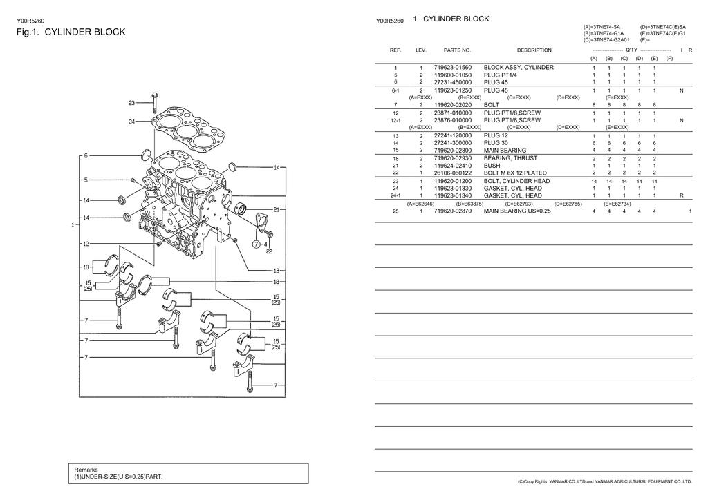 Каталог деталировка на двигатель Янмар Yanmar 3TNE74-SA, 3TNE74