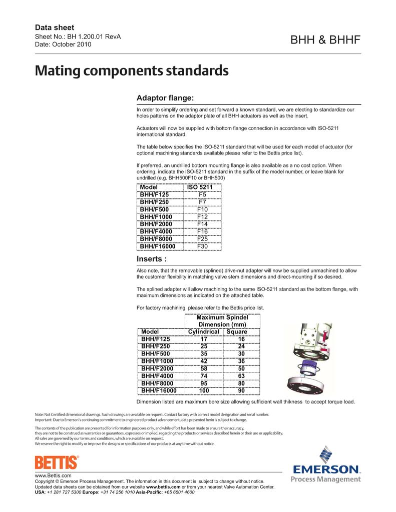 BHH & BHHF - Mating components standards   manualzz com