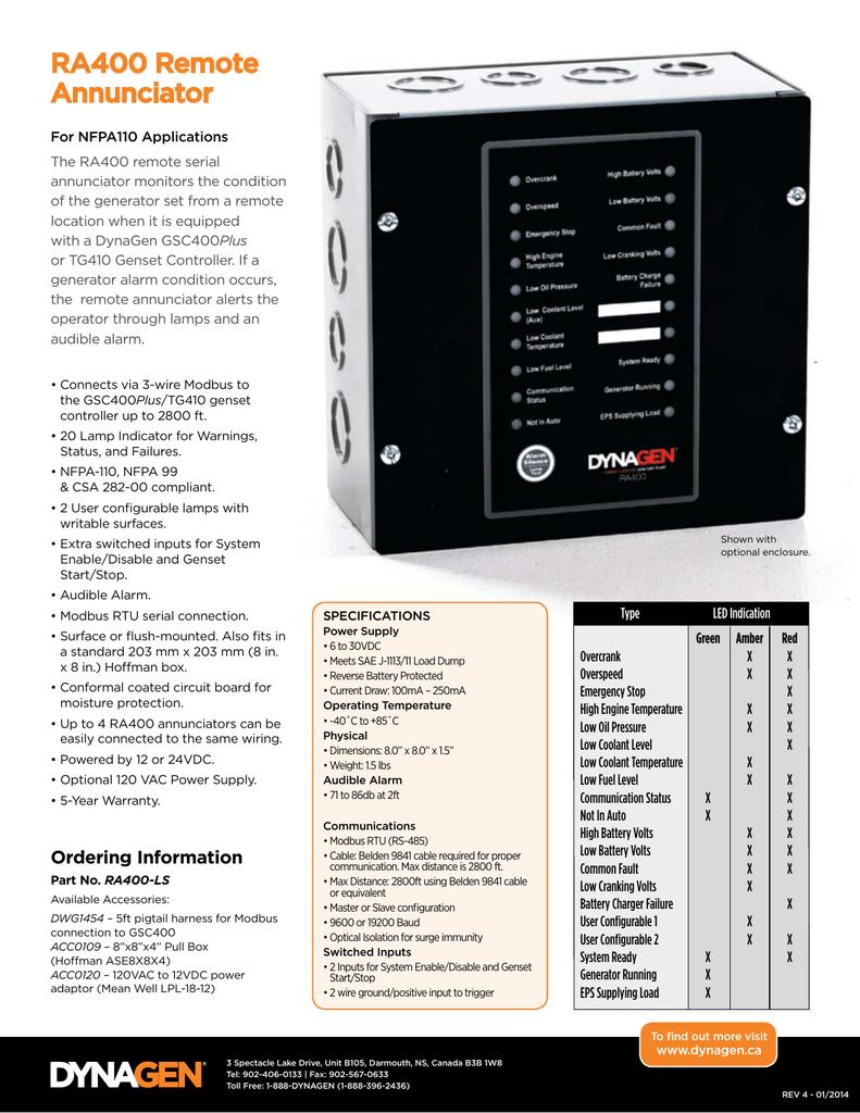 Ra400 Data Sheet Modbus Rtu Wiring