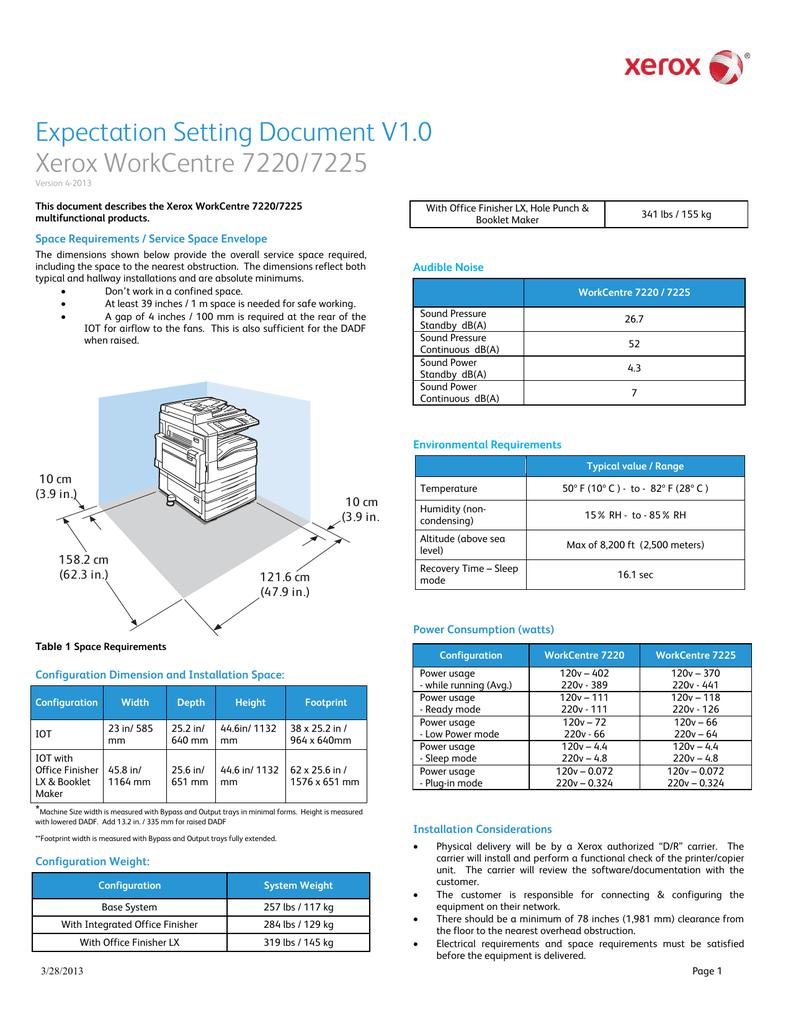 WorkCentre 7225 | manualzz com