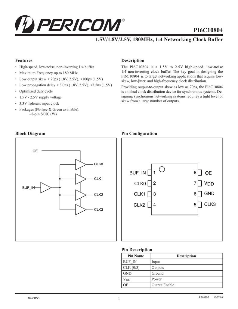 10 pieces Clock Drivers /& Distribution 3.3V 1:2 Clock Driver