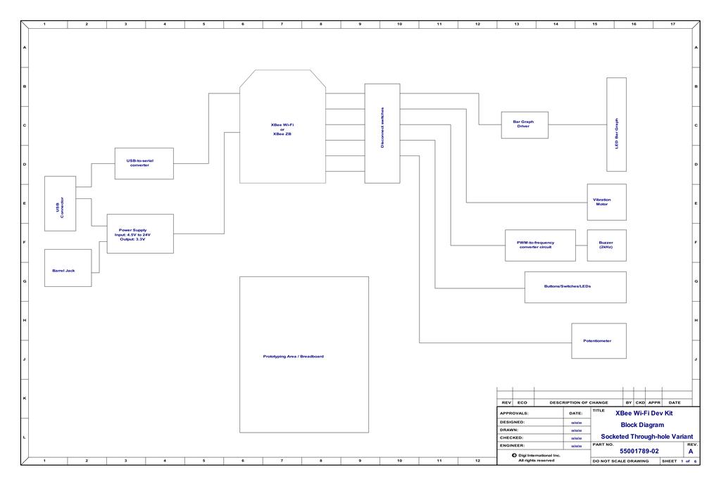 Schematic xbdb u zb zigbee cloud kit development board manualzz ccuart Images
