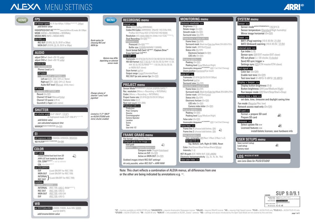 ARRI ALEXA Settings Chart | manualzz com