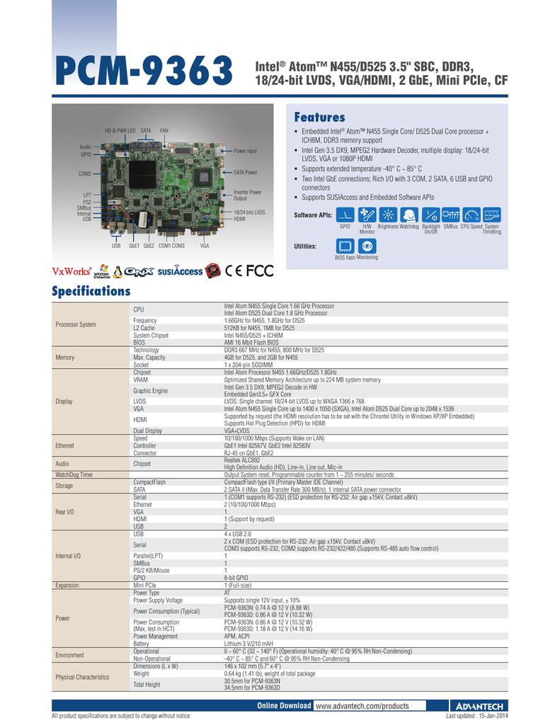 ADVANTECH PCM-3363 INTEL CHIPSET WINDOWS 8 X64 TREIBER