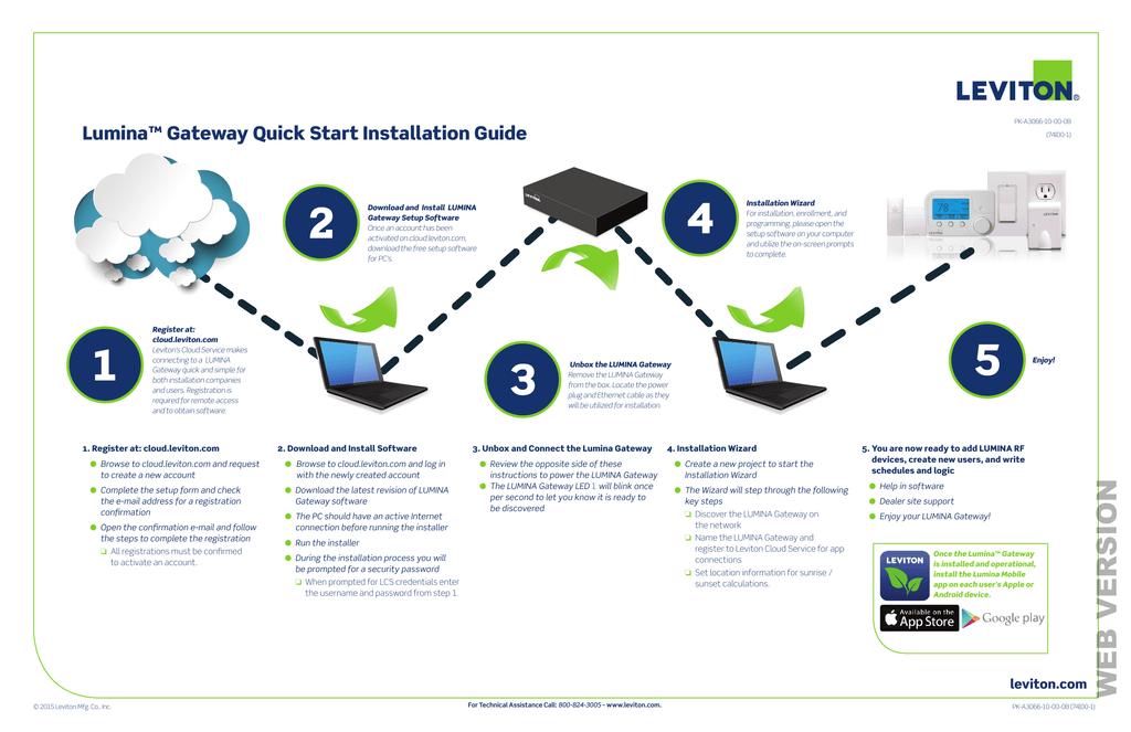 the 74A00-1 Lumina Gateway Wireless Automation Hub Quick Start Guide