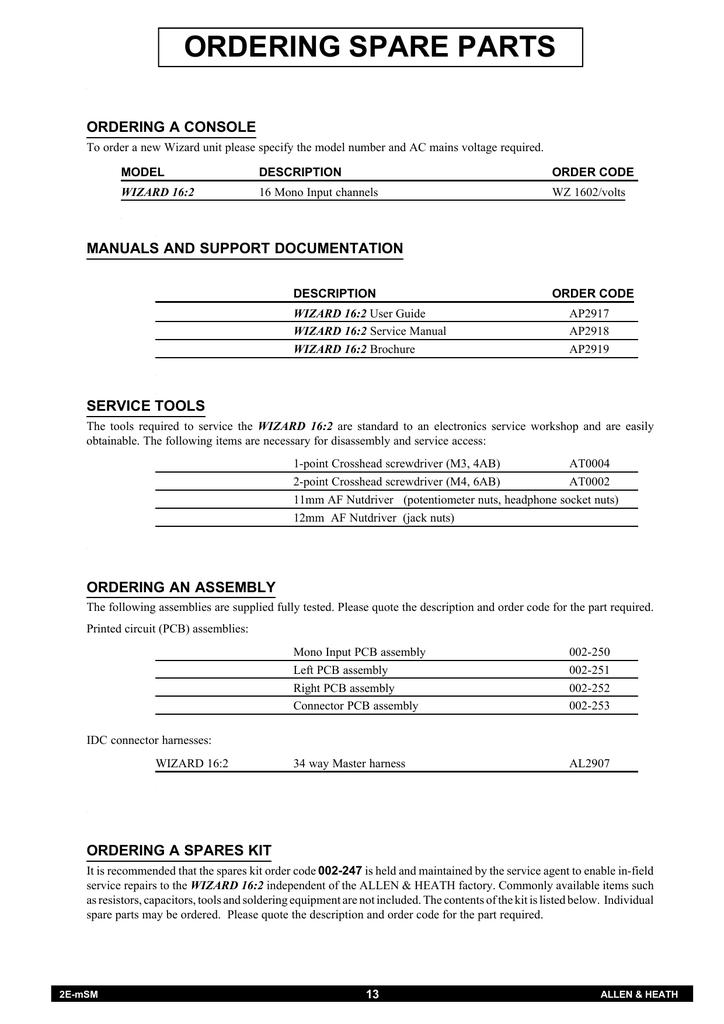 WZ16 MK1 PARTS IDENTIFICATION | manualzz com